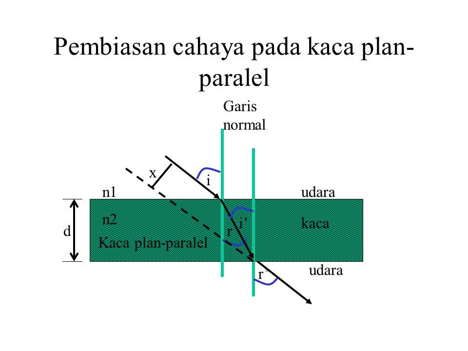Pembiasan cahaya pada kaca plan- paralel i r x Garis normal r' udara kaca n1 Kaca plan-paralel i' udara n2 d