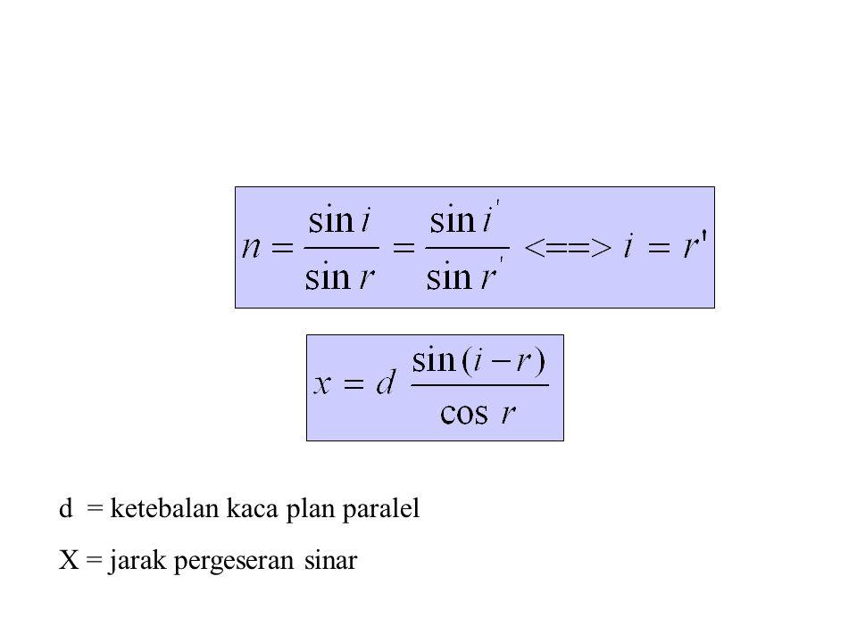 d = ketebalan kaca plan paralel X = jarak pergeseran sinar