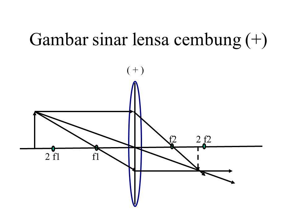 Gambar sinar lensa cembung (+) ( + ) 2 f1 2 f2 f1 f2