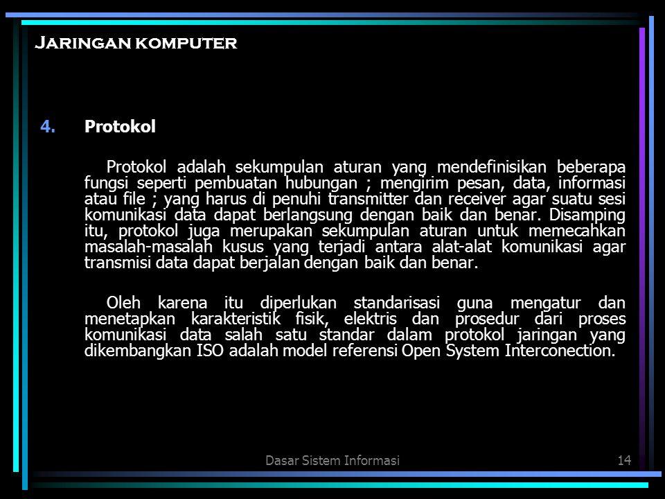Dasar Sistem Informasi14 Jaringan komputer 4.Protokol Protokol adalah sekumpulan aturan yang mendefinisikan beberapa fungsi seperti pembuatan hubungan