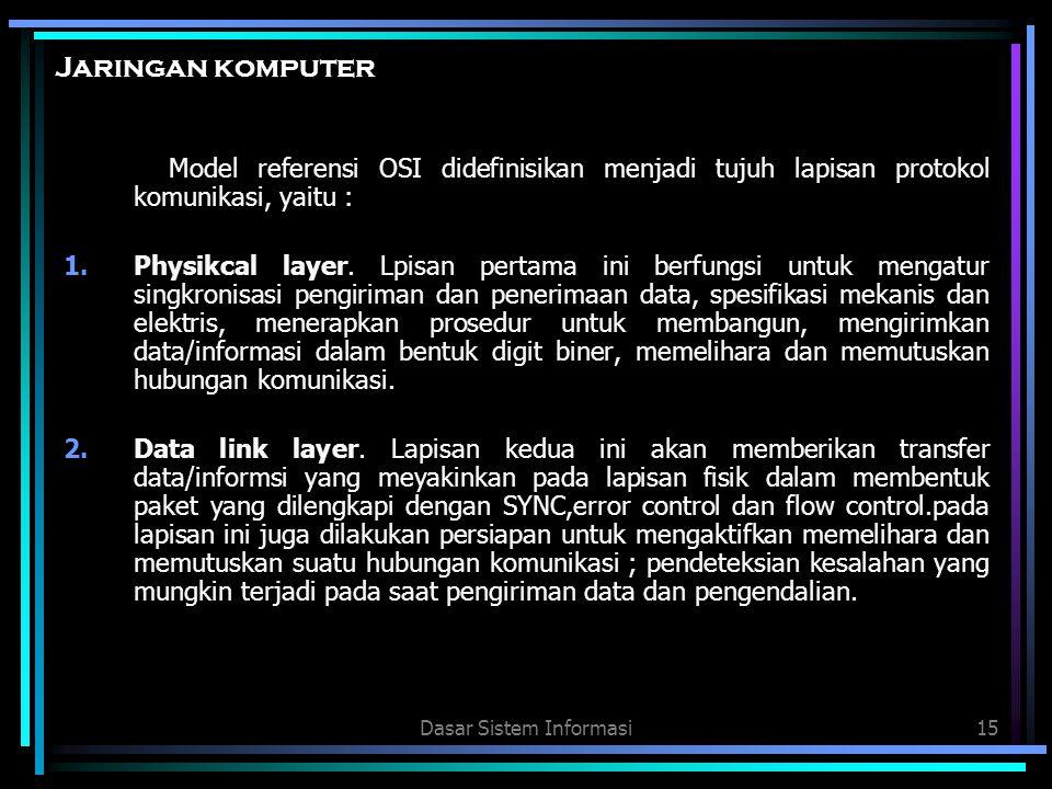 Dasar Sistem Informasi15 Jaringan komputer Model referensi OSI didefinisikan menjadi tujuh lapisan protokol komunikasi, yaitu : 1.Physikcal layer. Lpi