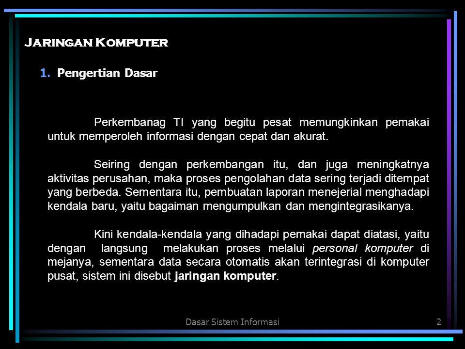 Dasar Sistem Informasi33