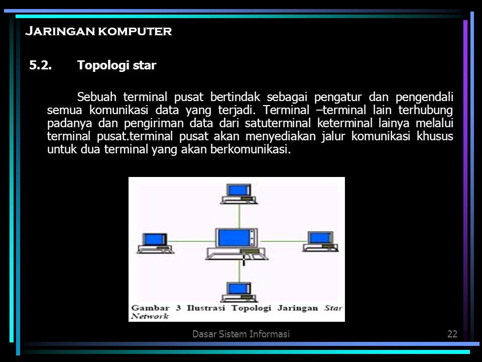 Dasar Sistem Informasi22 Jaringan komputer 5.2.Topologi star Sebuah terminal pusat bertindak sebagai pengatur dan pengendali semua komunikasi data yan