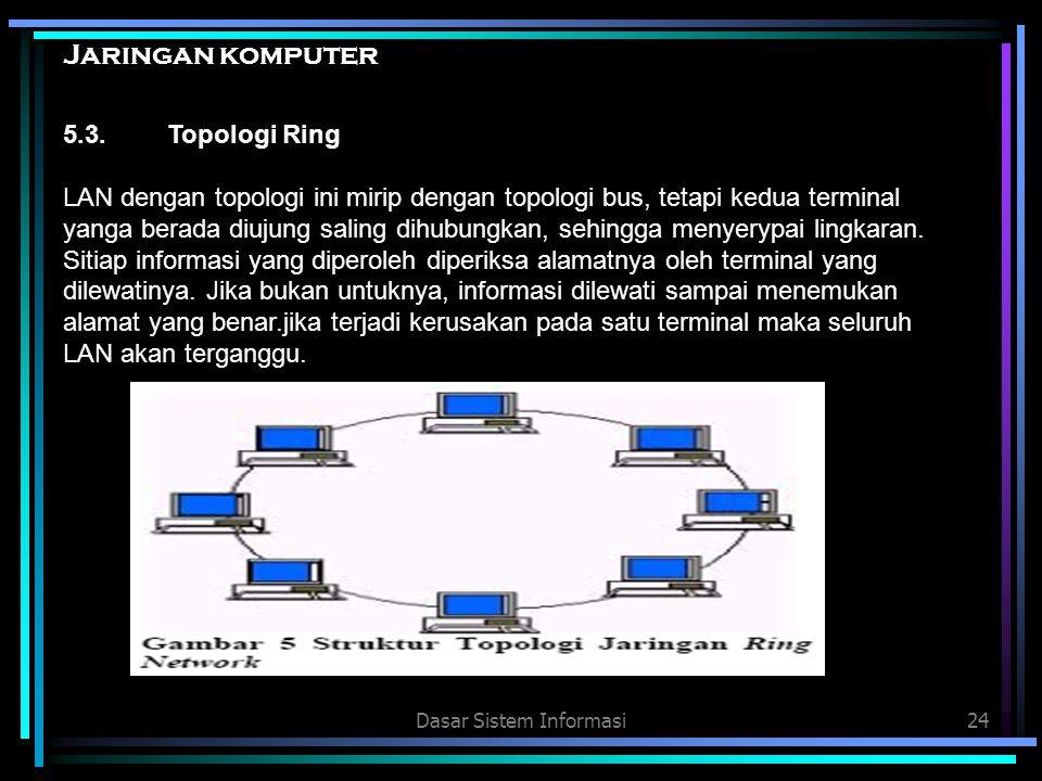 Dasar Sistem Informasi24 5.3.Topologi Ring LAN dengan topologi ini mirip dengan topologi bus, tetapi kedua terminal yanga berada diujung saling dihubu