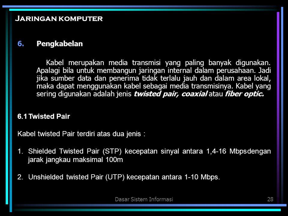Dasar Sistem Informasi28 Jaringan komputer 6.Pengkabelan Kabel merupakan media transmisi yang paling banyak digunakan. Apalagi bila untuk membangun ja