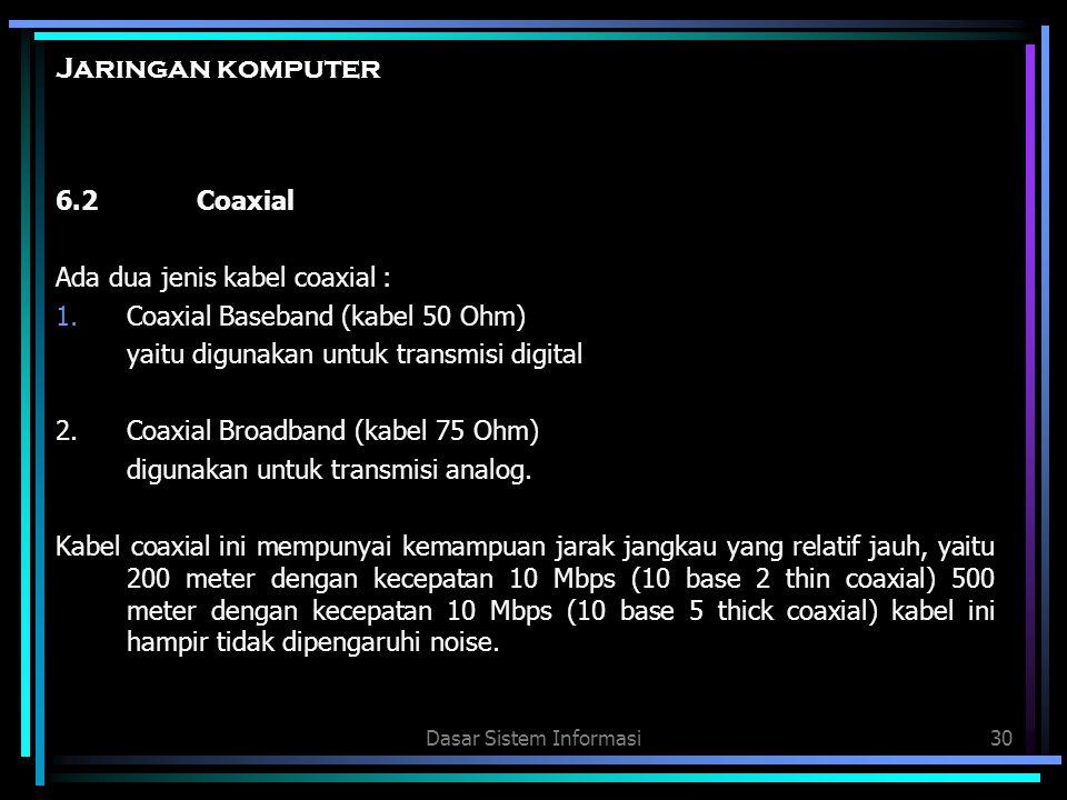 Dasar Sistem Informasi30 Jaringan komputer 6.2 Coaxial Ada dua jenis kabel coaxial : 1.Coaxial Baseband (kabel 50 Ohm) yaitu digunakan untuk transmisi