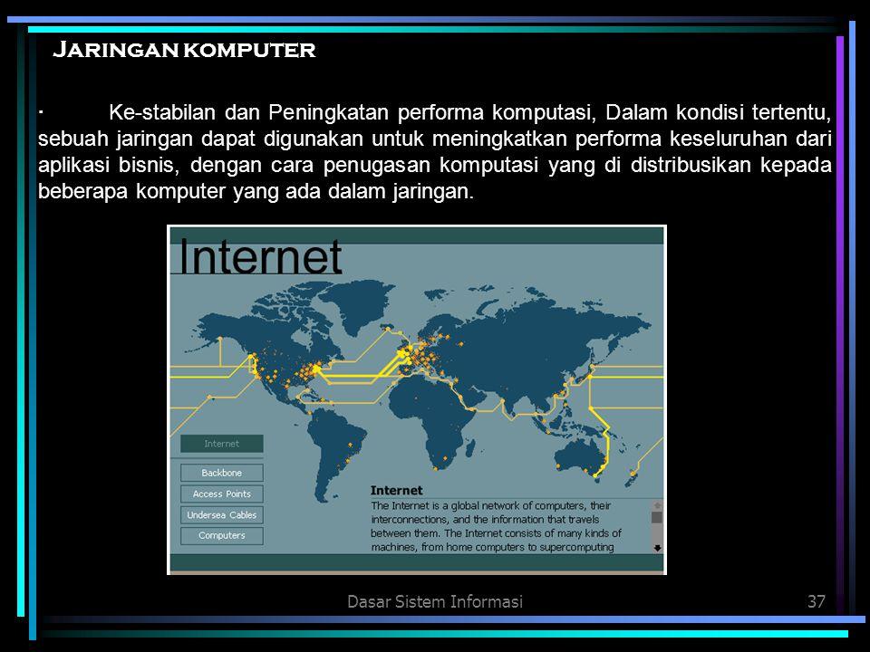 Dasar Sistem Informasi37 Jaringan komputer · Ke-stabilan dan Peningkatan performa komputasi, Dalam kondisi tertentu, sebuah jaringan dapat digunakan u