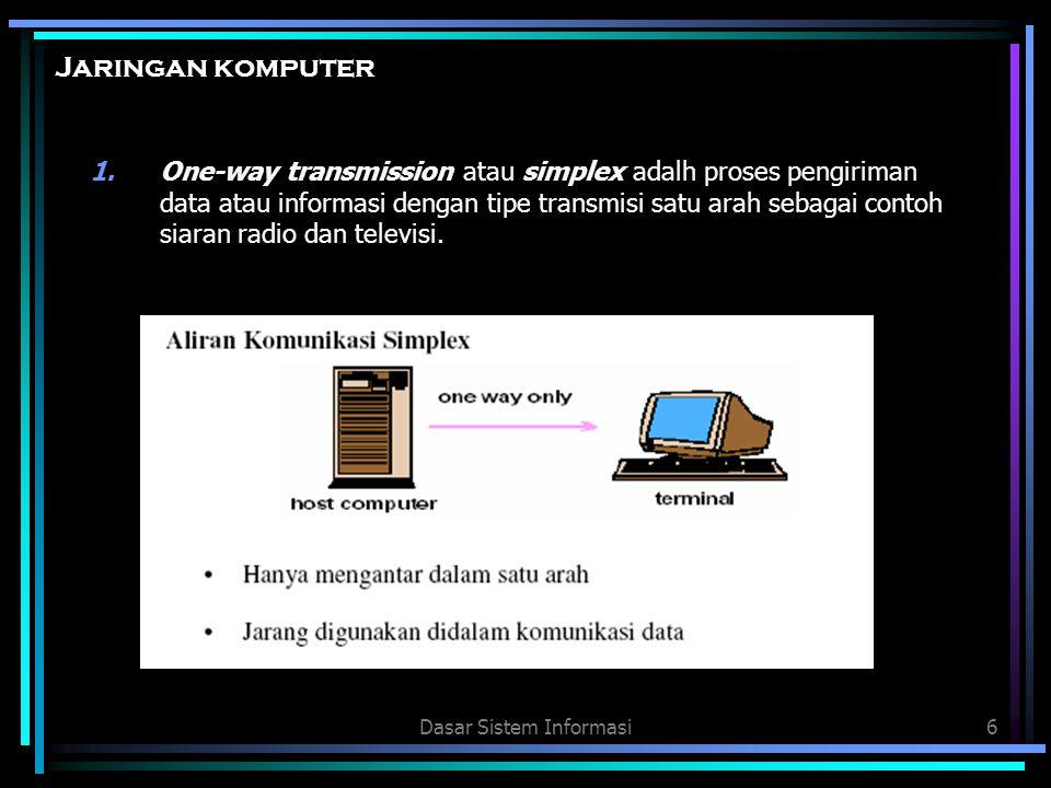 Dasar Sistem Informasi7 2.Either-way transmission atau half duplex merupakan proses pengiriman data atau informasi dengan tipe transmisi dua arah secara bergantian misalnya pada radio CB.