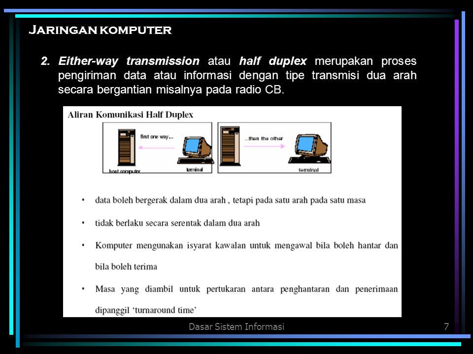 Dasar Sistem Informasi18 Jaringan komputer 6.Presentation layer.