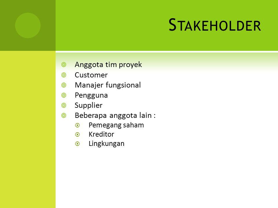 S TAKEHOLDER  Anggota tim proyek  Customer  Manajer fungsional  Pengguna  Supplier  Beberapa anggota lain :  Pemegang saham  Kreditor  Lingku
