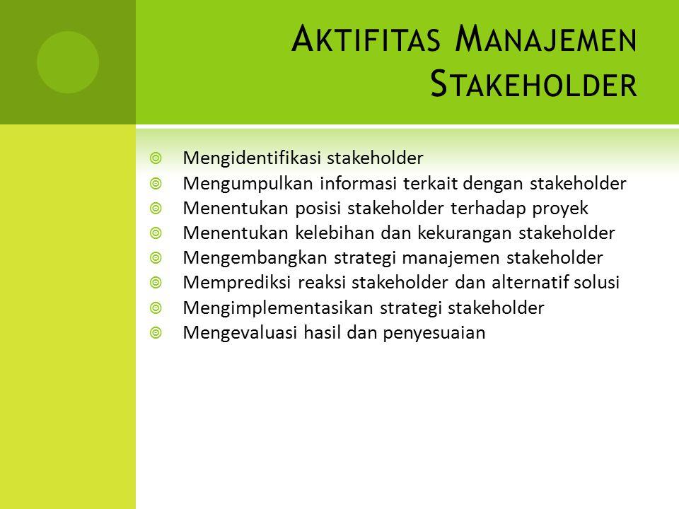 A KTIFITAS M ANAJEMEN S TAKEHOLDER  Mengidentifikasi stakeholder  Mengumpulkan informasi terkait dengan stakeholder  Menentukan posisi stakeholder