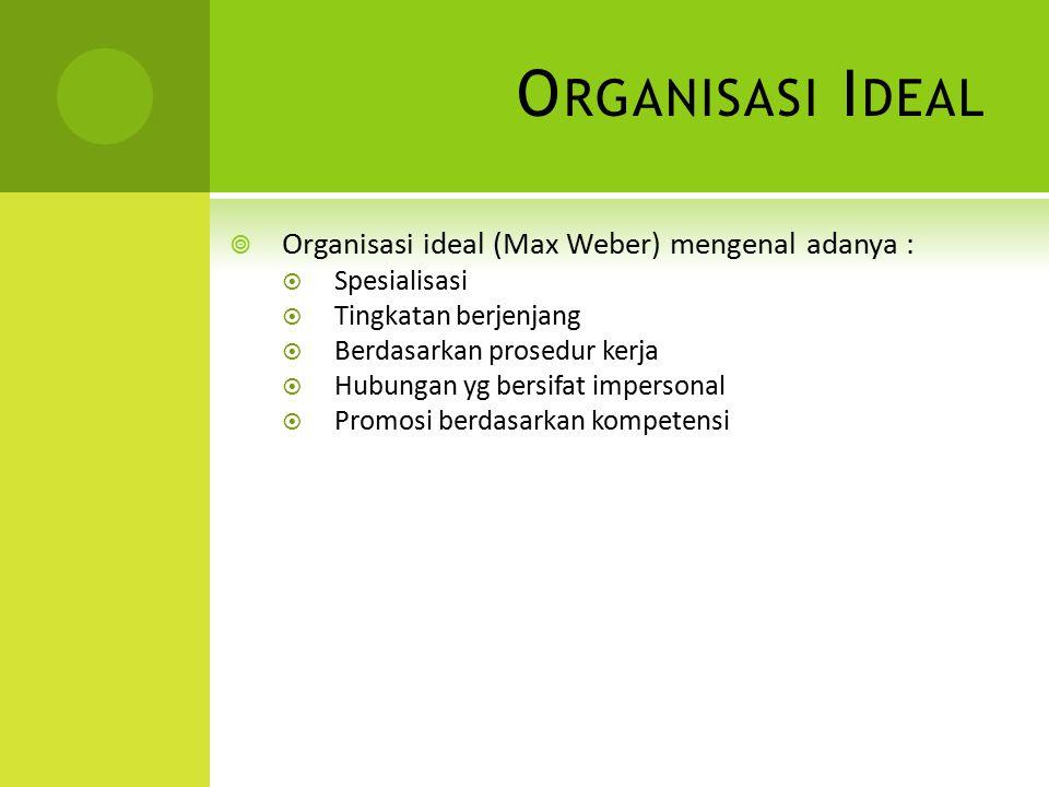 O RGANISASI I DEAL  Organisasi ideal (Max Weber) mengenal adanya :  Spesialisasi  Tingkatan berjenjang  Berdasarkan prosedur kerja  Hubungan yg b
