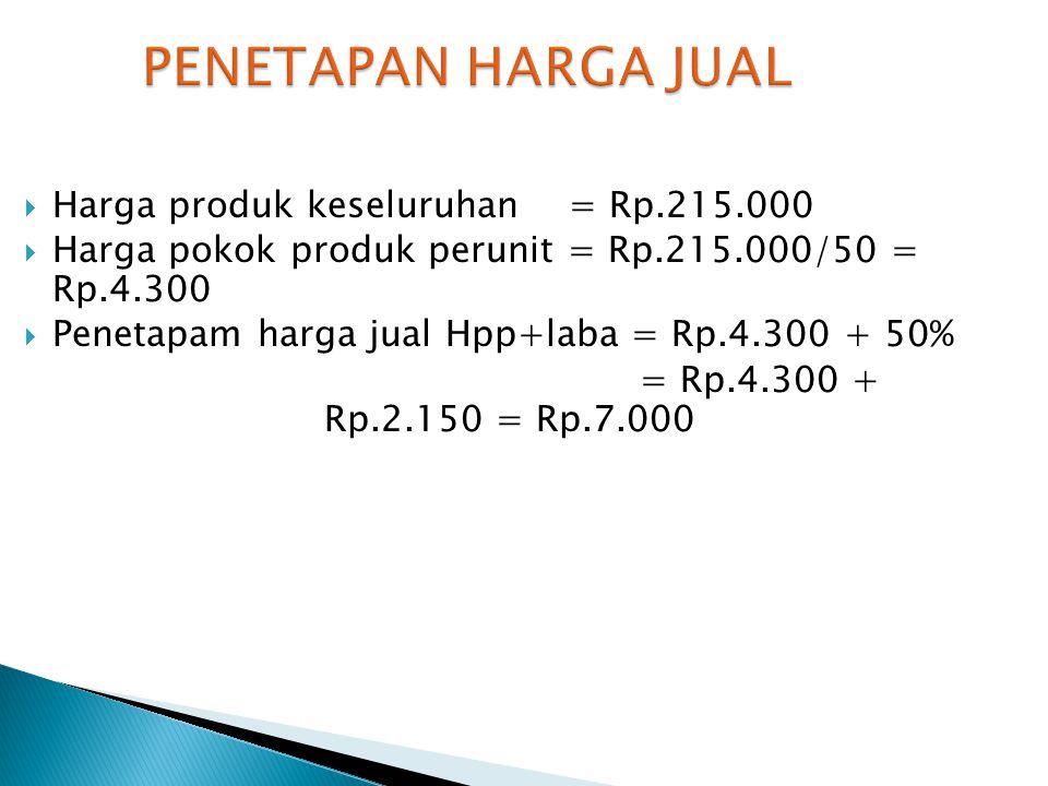  Harga produk keseluruhan = Rp.215.000  Harga pokok produk perunit = Rp.215.000/50 = Rp.4.300  Penetapam harga jual Hpp+laba = Rp.4.300 + 50% = Rp.