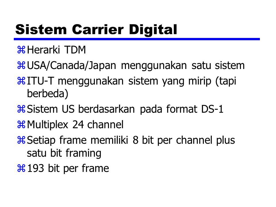 Sistem Carrier Digital zHerarki TDM zUSA/Canada/Japan menggunakan satu sistem zITU-T menggunakan sistem yang mirip (tapi berbeda) zSistem US berdasark