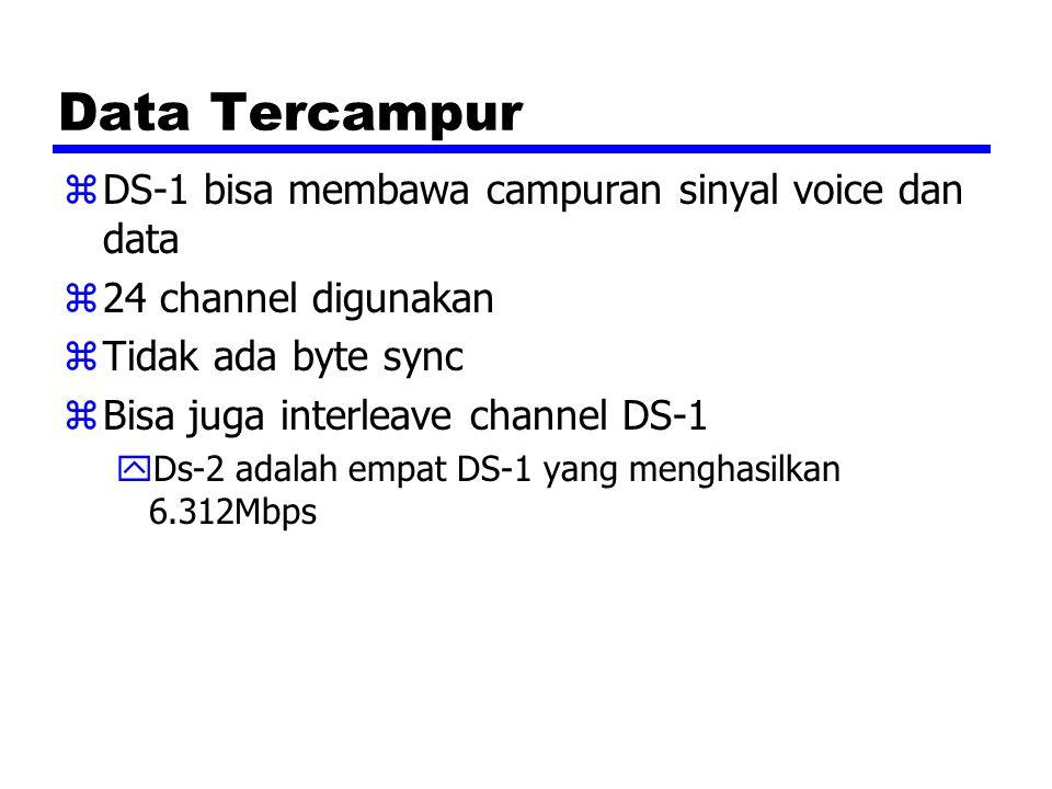 Data Tercampur zDS-1 bisa membawa campuran sinyal voice dan data z24 channel digunakan zTidak ada byte sync zBisa juga interleave channel DS-1 yDs-2 adalah empat DS-1 yang menghasilkan 6.312Mbps