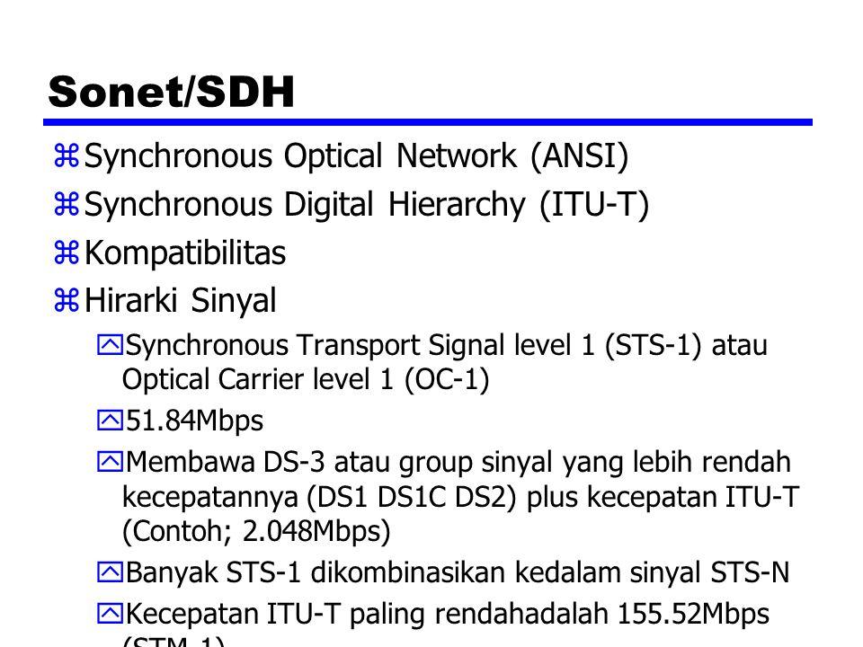 Sonet/SDH zSynchronous Optical Network (ANSI) zSynchronous Digital Hierarchy (ITU-T) zKompatibilitas zHirarki Sinyal ySynchronous Transport Signal level 1 (STS-1) atau Optical Carrier level 1 (OC-1) y51.84Mbps yMembawa DS-3 atau group sinyal yang lebih rendah kecepatannya (DS1 DS1C DS2) plus kecepatan ITU-T (Contoh; 2.048Mbps) yBanyak STS-1 dikombinasikan kedalam sinyal STS-N yKecepatan ITU-T paling rendahadalah 155.52Mbps (STM-1)