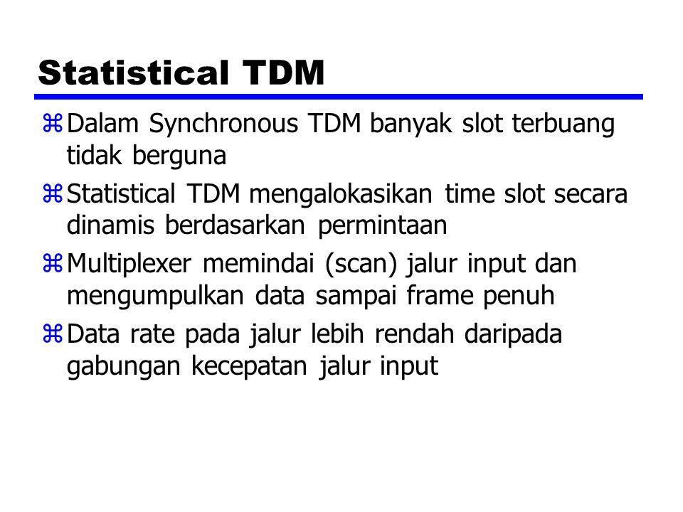 Statistical TDM zDalam Synchronous TDM banyak slot terbuang tidak berguna zStatistical TDM mengalokasikan time slot secara dinamis berdasarkan permintaan zMultiplexer memindai (scan) jalur input dan mengumpulkan data sampai frame penuh zData rate pada jalur lebih rendah daripada gabungan kecepatan jalur input