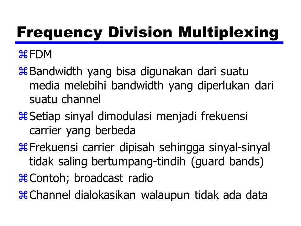 Frequency Division Multiplexing zFDM zBandwidth yang bisa digunakan dari suatu media melebihi bandwidth yang diperlukan dari suatu channel zSetiap sinyal dimodulasi menjadi frekuensi carrier yang berbeda zFrekuensi carrier dipisah sehingga sinyal-sinyal tidak saling bertumpang-tindih (guard bands) zContoh; broadcast radio zChannel dialokasikan walaupun tidak ada data