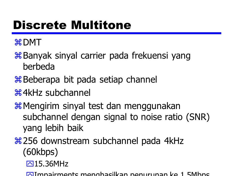 Discrete Multitone zDMT zBanyak sinyal carrier pada frekuensi yang berbeda zBeberapa bit pada setiap channel z4kHz subchannel zMengirim sinyal test da