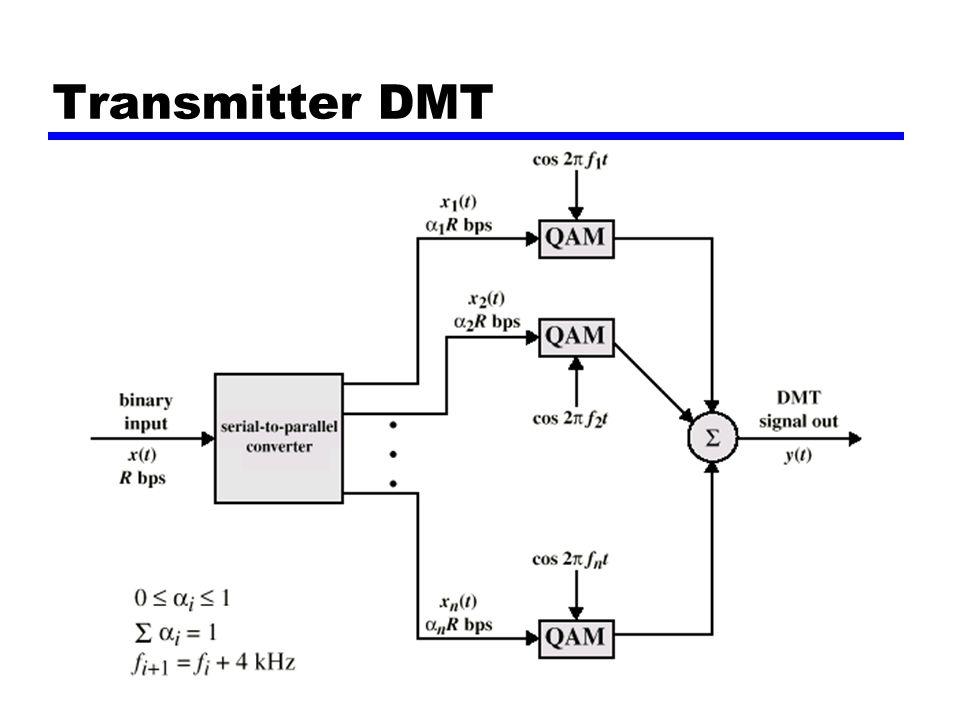 Transmitter DMT
