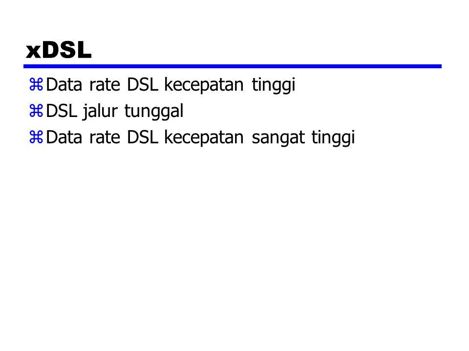 xDSL zData rate DSL kecepatan tinggi zDSL jalur tunggal zData rate DSL kecepatan sangat tinggi