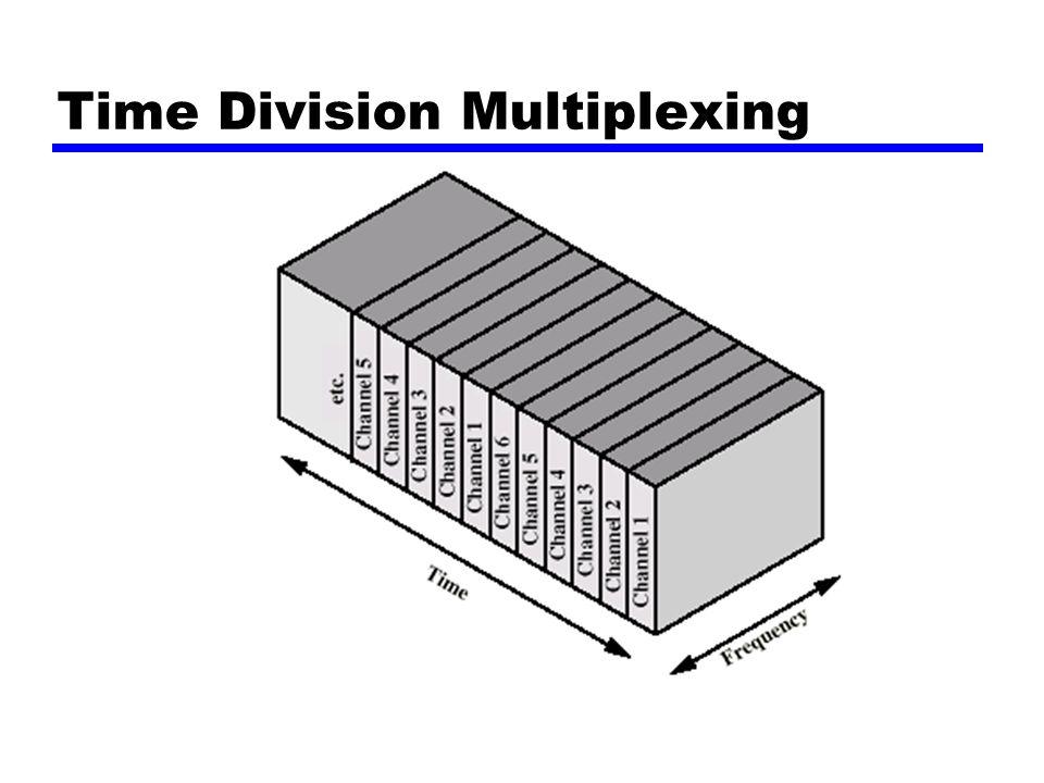 Basic ISDN Interface (1) zData digital dipertukarkan antara subscriber dan NTE - Full Duplex zMemisahkan jalur fisik untuk setiap arah zSkema pengkodean Pseudoternary y1=tidak ada tegangan, 0=positif atau negatif 750mV +/-10% zData rate 192kbps zBasic access adalah dua 64kbps channel B dan satu 16kbps channel D zHal ini menghasilkan 144kbps termultiplex melalui 192kbps zSisa kapasitasnya digunakan untuk framing dan sync