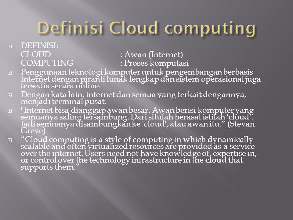  DEFINISI: CLOUD : Awan (Internet) COMPUTING : Proses komputasi  Penggunaan teknologi komputer untuk pengembangan berbasis Internet dengan piranti l