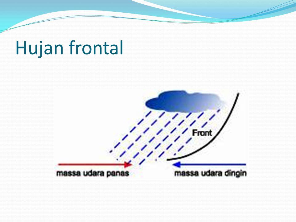 Hujan frontal