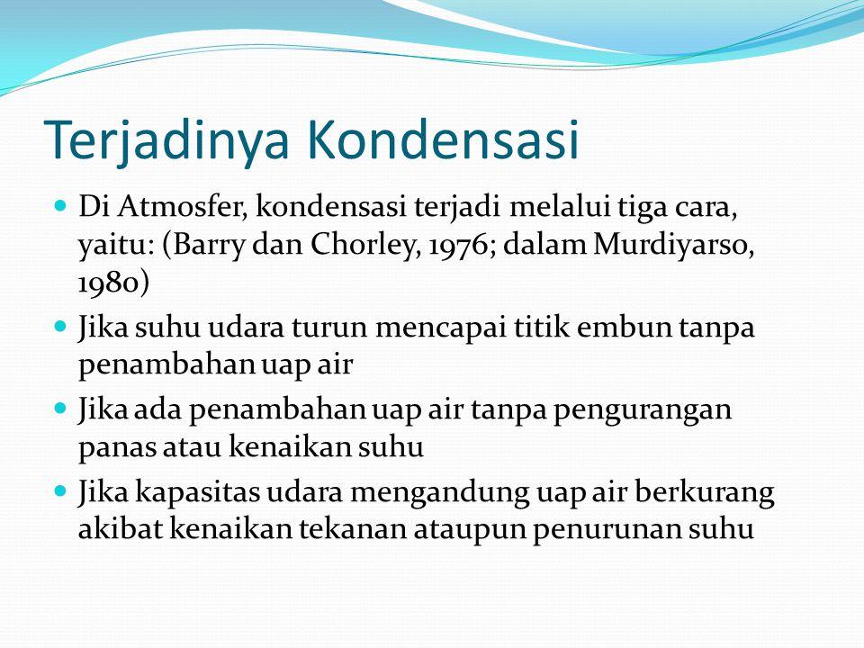 Penyebab Kondensasi Untuk menghasilkan kondensasi dibutuhkan pendinginan udara.