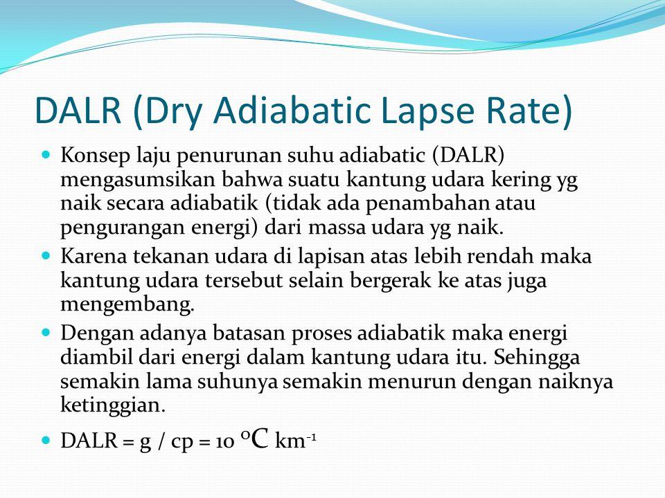 DALR (Dry Adiabatic Lapse Rate) Konsep laju penurunan suhu adiabatic (DALR) mengasumsikan bahwa suatu kantung udara kering yg naik secara adiabatik (t