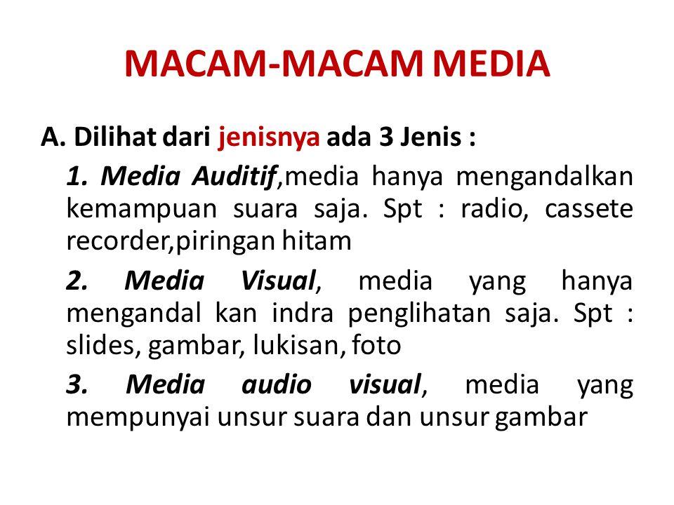 MACAM-MACAM MEDIA A. Dilihat dari jenisnya ada 3 Jenis : 1. Media Auditif,media hanya mengandalkan kemampuan suara saja. Spt : radio, cassete recorder