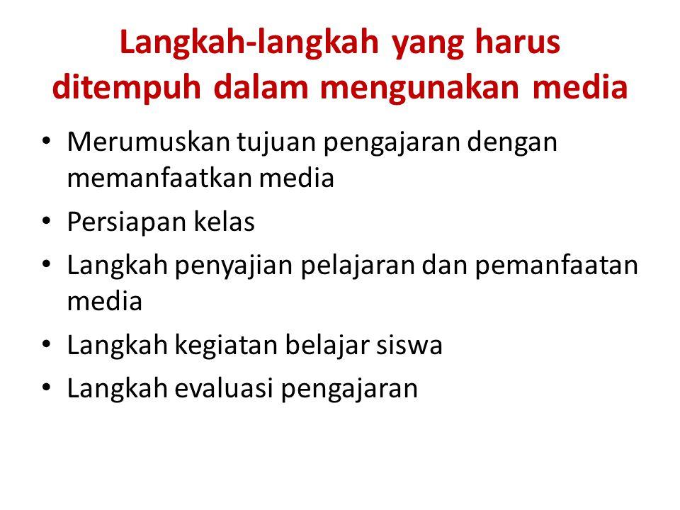 Langkah-langkah yang harus ditempuh dalam mengunakan media Merumuskan tujuan pengajaran dengan memanfaatkan media Persiapan kelas Langkah penyajian pe