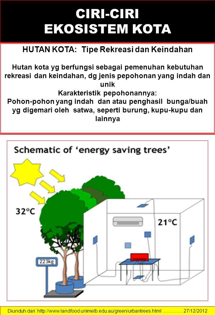 CIRI-CIRI EKOSISTEM KOTA HUTAN KOTA: Tipe Rekreasi dan Keindahan Hutan kota yg berfungsi sebagai pemenuhan kebutuhan rekreasi dan keindahan, dg jenis pepohonan yang indah dan unik Karakteristik pepohonannya: Pohon-pohon yang indah dan atau penghasil bunga/buah yg digemari oleh satwa, seperti burung, kupu-kupu dan lainnya Diunduh dari: http://www.landfood.unimelb.edu.au/green/urbantrees.html ………….