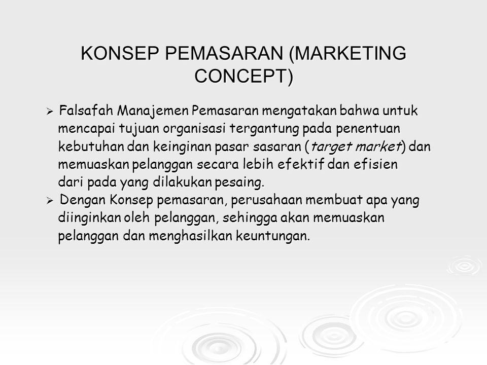 KONSEP PEMASARAN (MARKETING CONCEPT)  Falsafah Manajemen Pemasaran mengatakan bahwa untuk mencapai tujuan organisasi tergantung pada penentuan mencapai tujuan organisasi tergantung pada penentuan kebutuhan dan keinginan pasar sasaran (target market) dan kebutuhan dan keinginan pasar sasaran (target market) dan memuaskan pelanggan secara lebih efektif dan efisien memuaskan pelanggan secara lebih efektif dan efisien dari pada yang dilakukan pesaing.