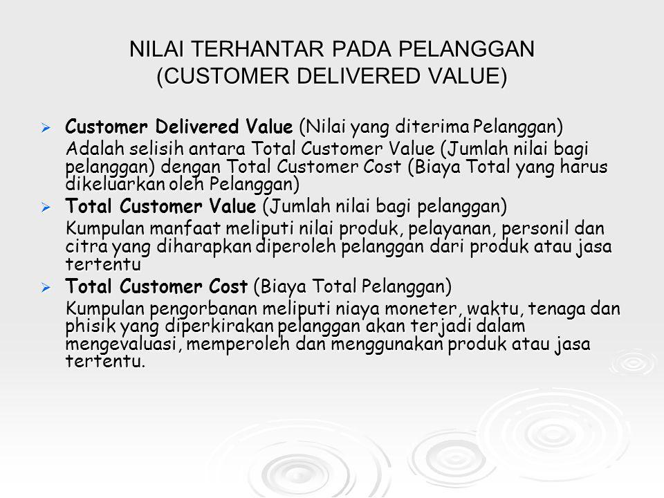 NILAI TERHANTAR PADA PELANGGAN (CUSTOMER DELIVERED VALUE)  Customer Delivered Value (Nilai yang diterima Pelanggan) Adalah selisih antara Total Customer Value (Jumlah nilai bagi pelanggan) dengan Total Customer Cost (Biaya Total yang harus dikeluarkan oleh Pelanggan)  Total Customer Value (Jumlah nilai bagi pelanggan) Kumpulan manfaat meliputi nilai produk, pelayanan, personil dan citra yang diharapkan diperoleh pelanggan dari produk atau jasa tertentu  Total Customer Cost (Biaya Total Pelanggan) Kumpulan pengorbanan meliputi niaya moneter, waktu, tenaga dan phisik yang diperkirakan pelanggan akan terjadi dalam mengevaluasi, memperoleh dan menggunakan produk atau jasa tertentu.
