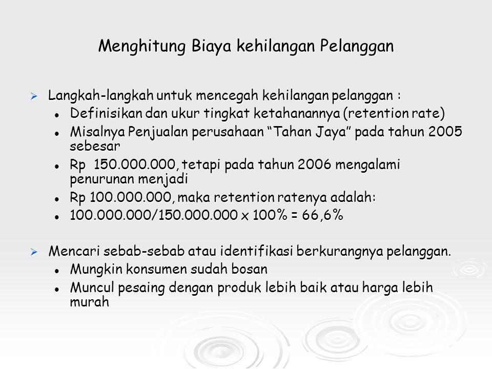 Menghitung Biaya kehilangan Pelanggan  Langkah-langkah untuk mencegah kehilangan pelanggan : Definisikan dan ukur tingkat ketahanannya (retention rate) Definisikan dan ukur tingkat ketahanannya (retention rate) Misalnya Penjualan perusahaan Tahan Jaya pada tahun 2005 sebesar Misalnya Penjualan perusahaan Tahan Jaya pada tahun 2005 sebesar Rp 150.000.000, tetapi pada tahun 2006 mengalami penurunan menjadi Rp 150.000.000, tetapi pada tahun 2006 mengalami penurunan menjadi Rp 100.000.000, maka retention ratenya adalah: Rp 100.000.000, maka retention ratenya adalah: 100.000.000/150.000.000 x 100% = 66,6% 100.000.000/150.000.000 x 100% = 66,6%  Mencari sebab-sebab atau identifikasi berkurangnya pelanggan.