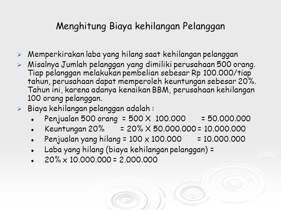 Menghitung Biaya kehilangan Pelanggan  Memperkirakan laba yang hilang saat kehilangan pelanggan  Misalnya Jumlah pelanggan yang dimiliki perusahaan 500 orang.