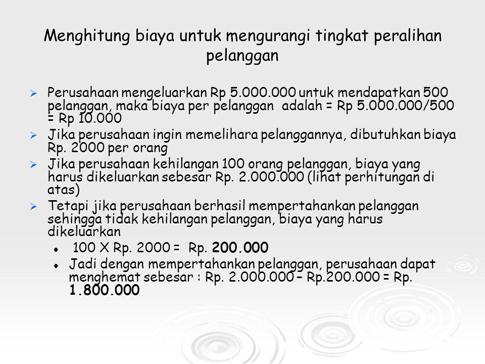 Menghitung biaya untuk mengurangi tingkat peralihan pelanggan  Perusahaan mengeluarkan Rp 5.000.000 untuk mendapatkan 500 pelanggan, maka biaya per pelanggan adalah = Rp 5.000.000/500 = Rp 10.000  Jika perusahaan ingin memelihara pelanggannya, dibutuhkan biaya Rp.