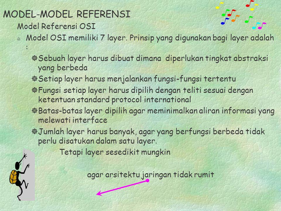 MODEL-MODEL REFERENSI Model Referensi OSI d Model OSI memiliki 7 layer. Prinsip yang digunakan bagi layer adalah : ]Sebuah layer harus dibuat dimana d
