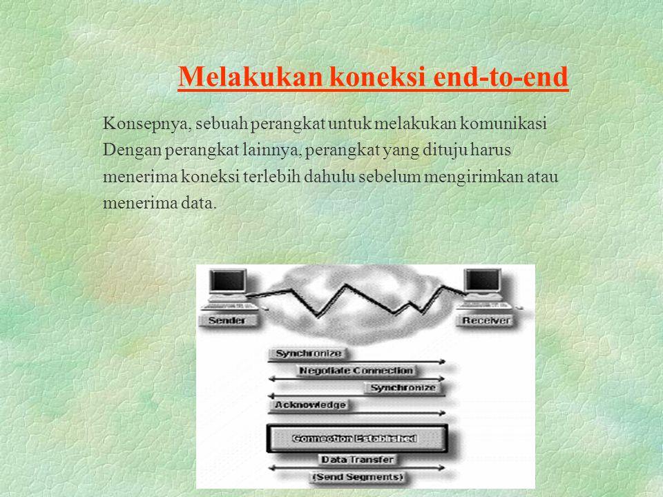 Melakukan koneksi end-to-end Konsepnya, sebuah perangkat untuk melakukan komunikasi Dengan perangkat lainnya, perangkat yang dituju harus menerima kon