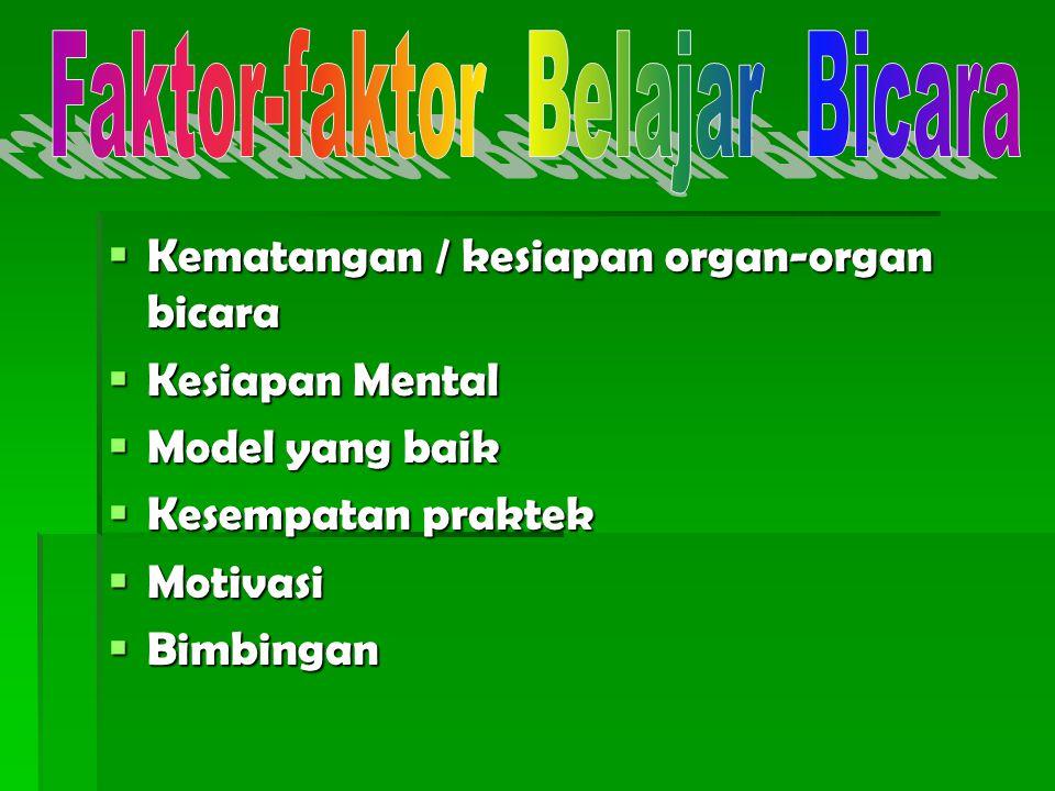  Kematangan / kesiapan organ-organ bicara  Kesiapan Mental  Model yang baik  Kesempatan praktek  Motivasi  Bimbingan