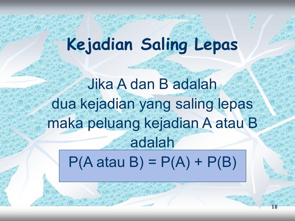 18 Kejadian Saling Lepas Jika A dan B adalah dua kejadian yang saling lepas maka peluang kejadian A atau B adalah P(A atau B) = P(A) + P(B)