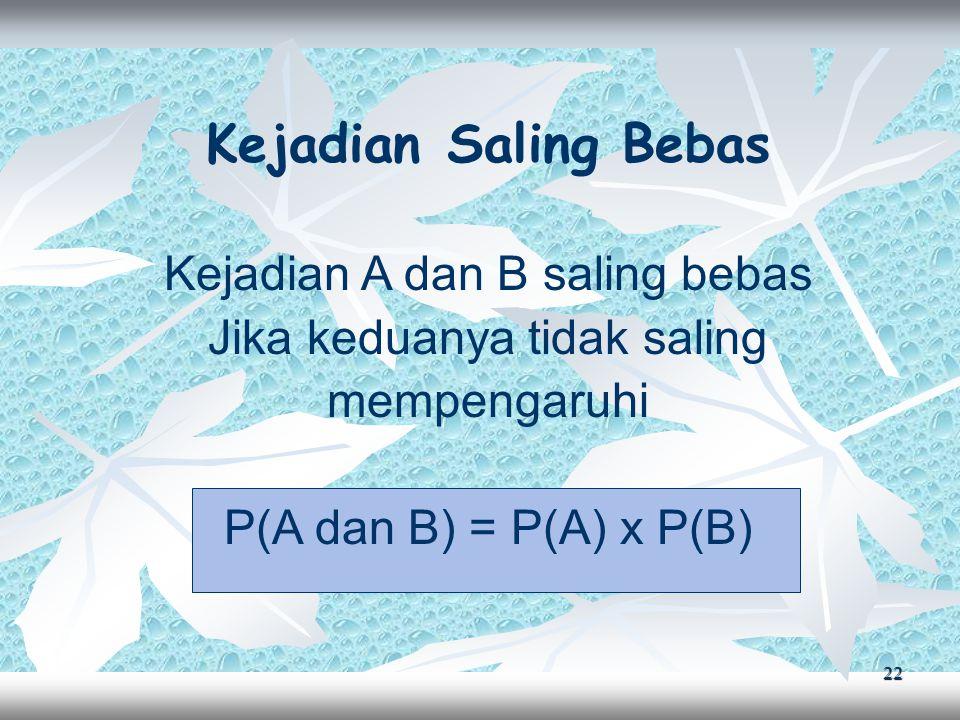 22 Kejadian Saling Bebas Kejadian A dan B saling bebas Jika keduanya tidak saling mempengaruhi P(A dan B) = P(A) x P(B)