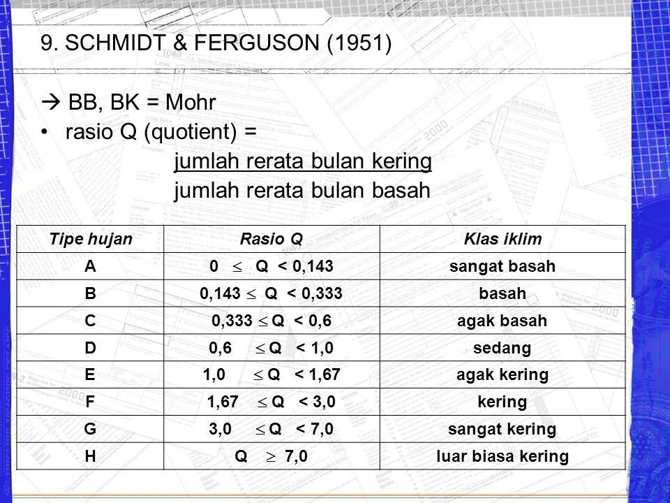 9. SCHMIDT & FERGUSON (1951)  BB, BK = Mohr rasio Q (quotient) = jumlah rerata bulan kering jumlah rerata bulan basah Tipe hujanRasio QKlas iklim A 0