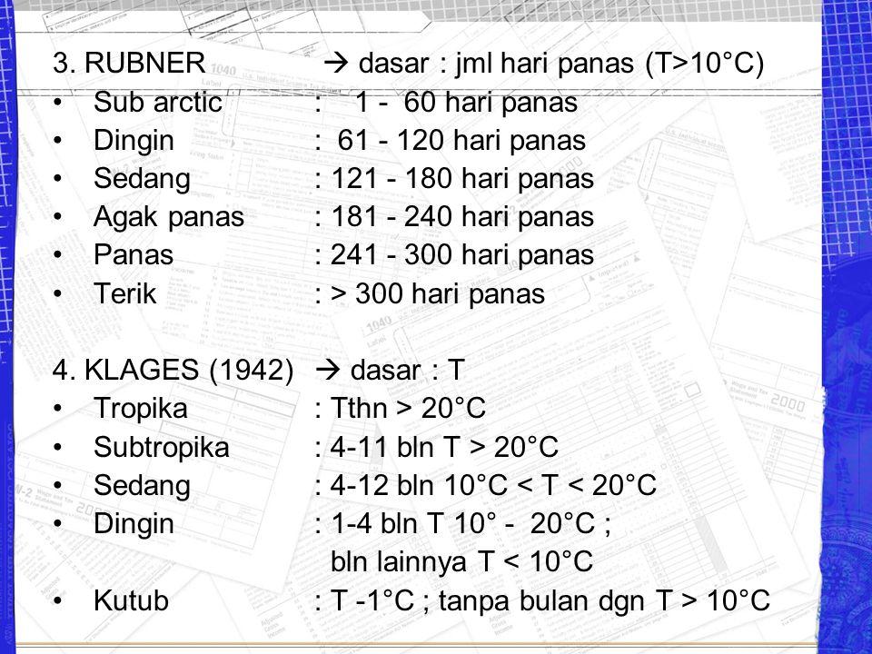 3. RUBNER  dasar : jml hari panas (T>10°C) Sub arctic: 1 - 60 hari panas Dingin: 61 - 120 hari panas Sedang: 121 - 180 hari panas Agak panas: 181 - 2