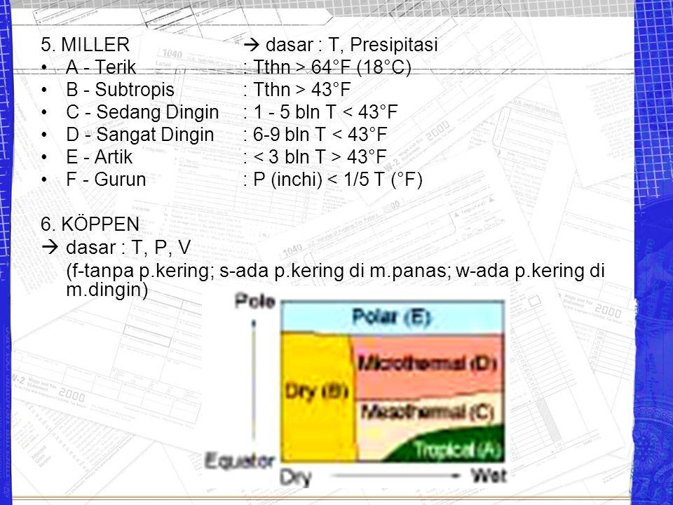 5. MILLER  dasar : T, Presipitasi A - Terik: Tthn > 64°F (18°C) B - Subtropis: Tthn > 43°F C - Sedang Dingin: 1 - 5 bln T < 43°F D - Sangat Dingin: 6