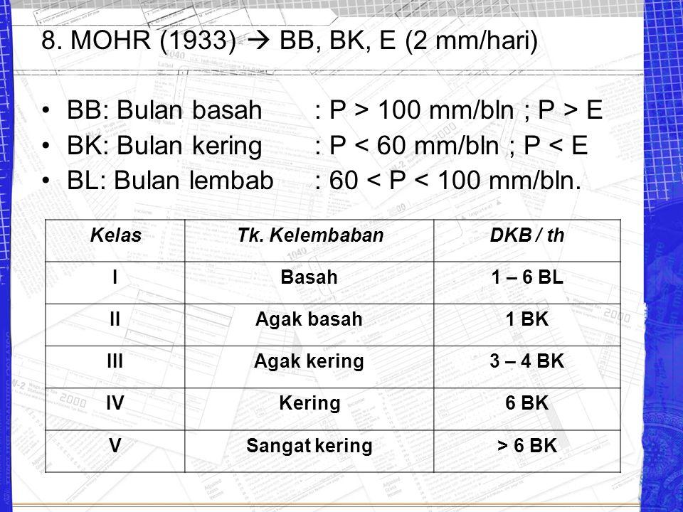 8. MOHR (1933)  BB, BK, E (2 mm/hari) BB: Bulan basah : P > 100 mm/bln ; P > E BK: Bulan kering : P < 60 mm/bln ; P < E BL: Bulan lembab : 60 < P < 1