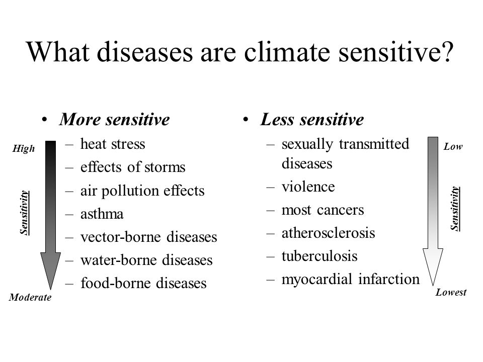 What diseases are climate sensitive.