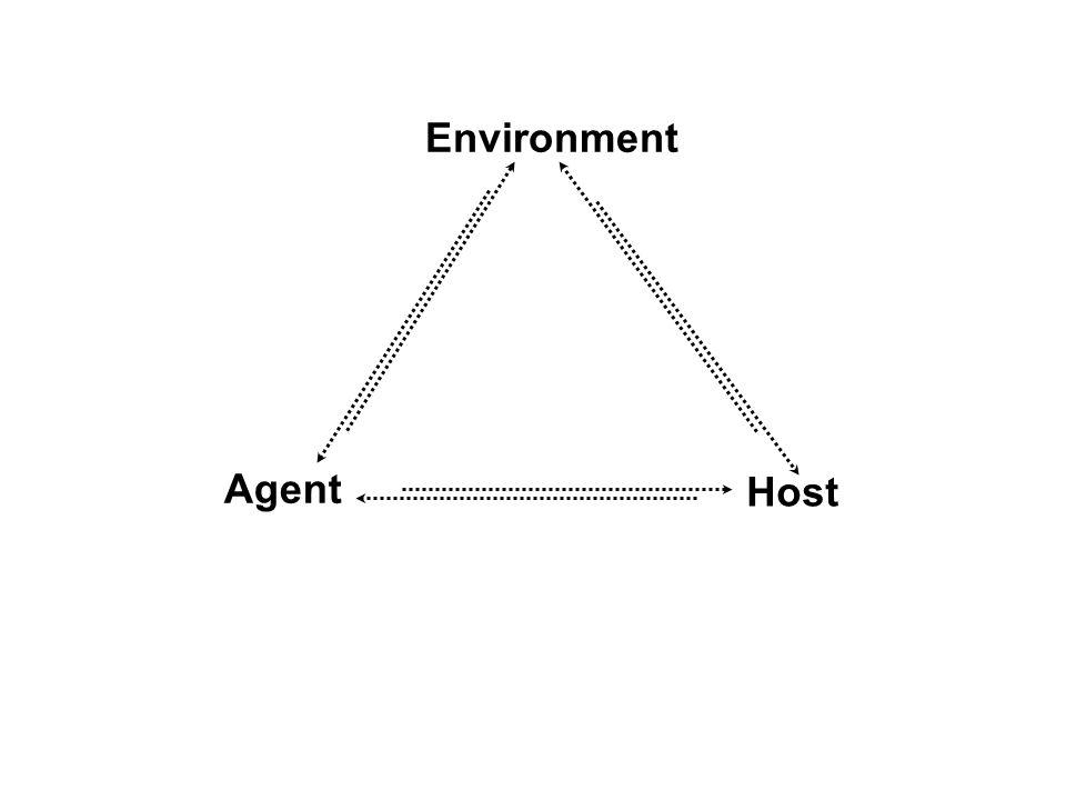 Environment host distribution, abundance, infection longevity & infectivity outside host e.g.