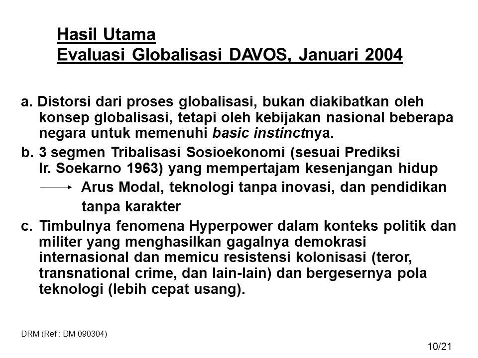 Hasil Utama Evaluasi Globalisasi DAVOS, Januari 2004 a.